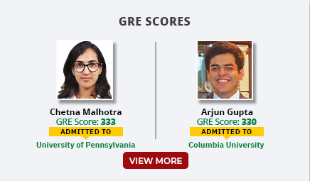 GRE Results
