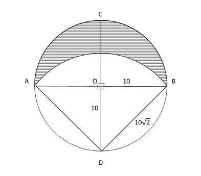 GMAT Quantitative Reasoning Practice Questions