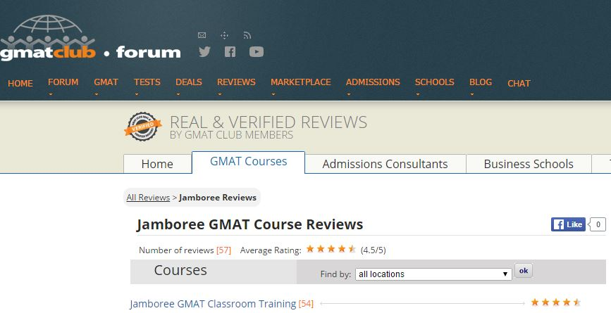 Jamboree GMAT club reviews