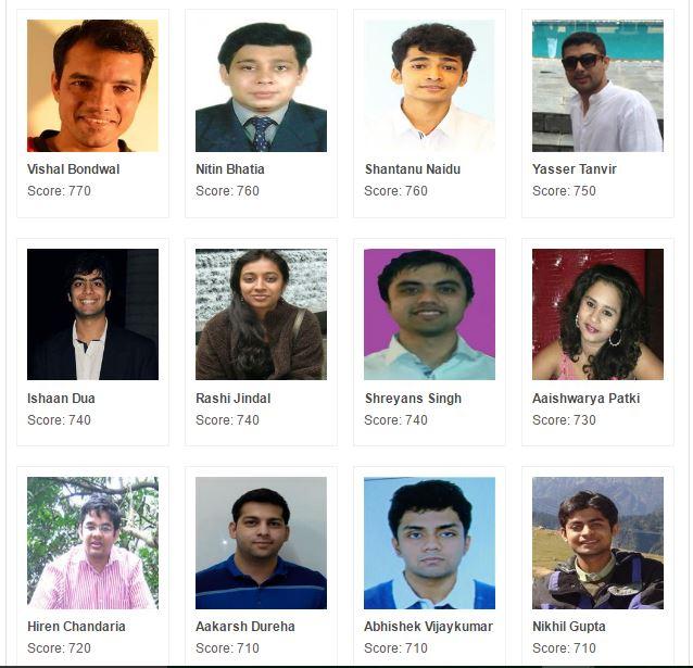 Top GMAT Scorers