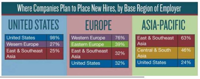 companies plan